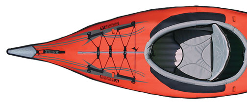Solo Inflatable (Blow Up) Kayak (for one paddler) detail review